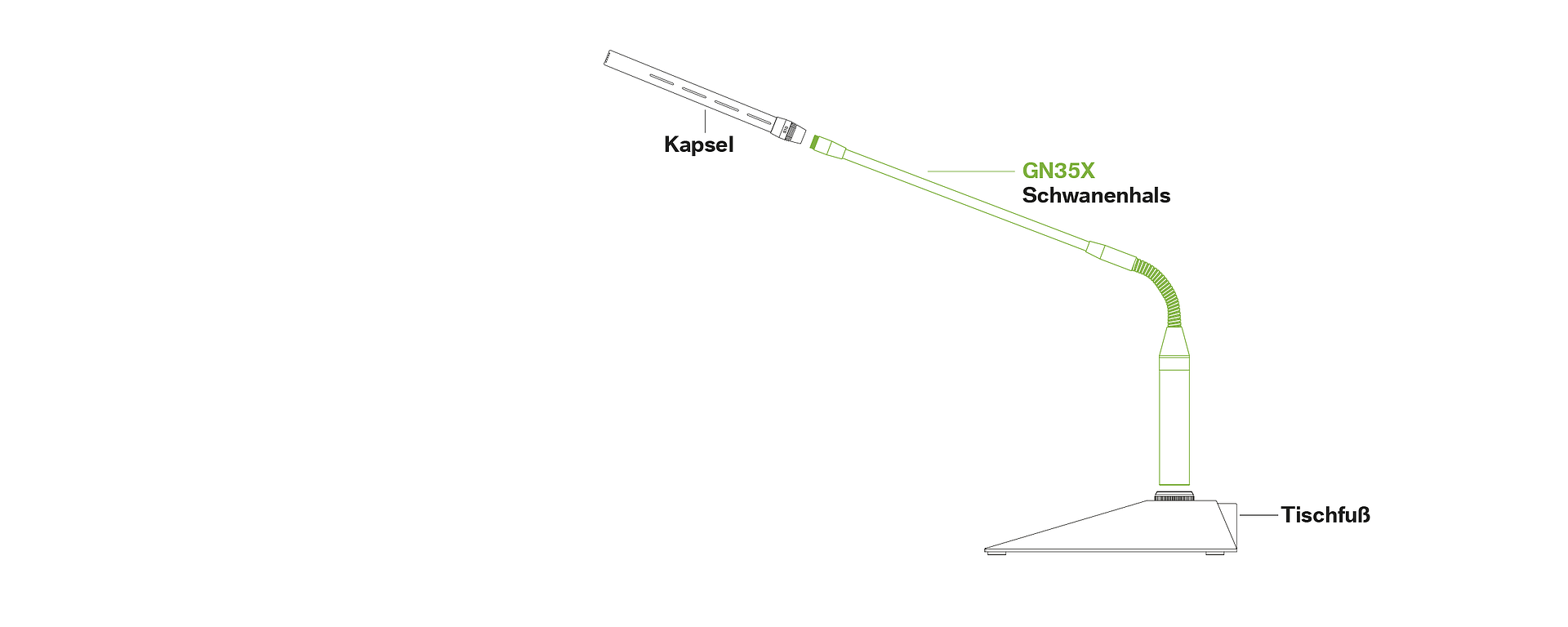 GN35X Schwanenhals Konferenzmikrofone Diskussion System LEWITT Tischfuß